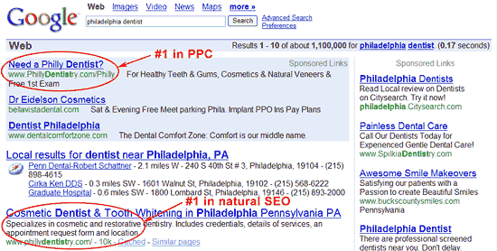 phillydentistry.com google rankings after first website optimization